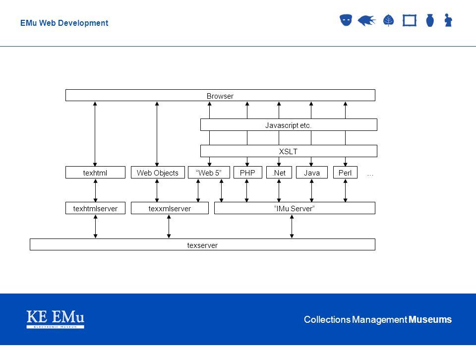 Collections Management Museums EMu Web Development texserver texhtmlservertexxmlserverIMu Server texhtmlWeb ObjectsWeb 5PHP.NetJavaPerl … Browser XSLT Javascript etc.