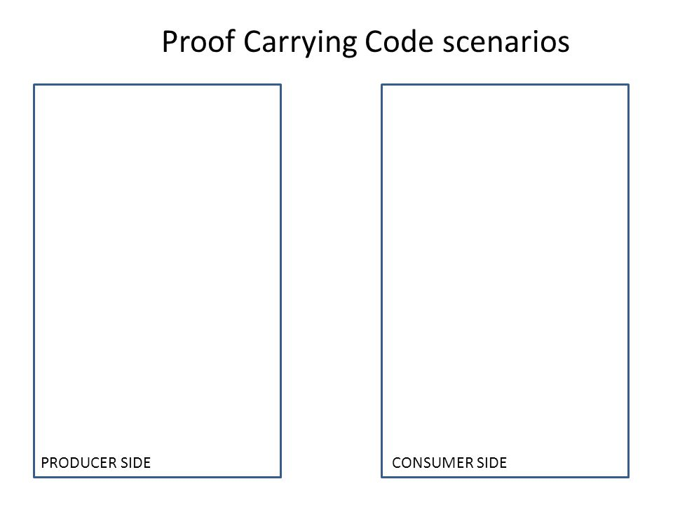 Proof Carrying Code scenarios PRODUCER SIDE CONSUMER SIDE