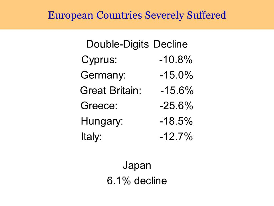 European Countries Severely Suffered Double-Digits Decline Cyprus: -10.8% Germany: -15.0% Great Britain: -15.6% Greece: -25.6% Hungary: -18.5% Italy: -12.7% Japan 6.1% decline