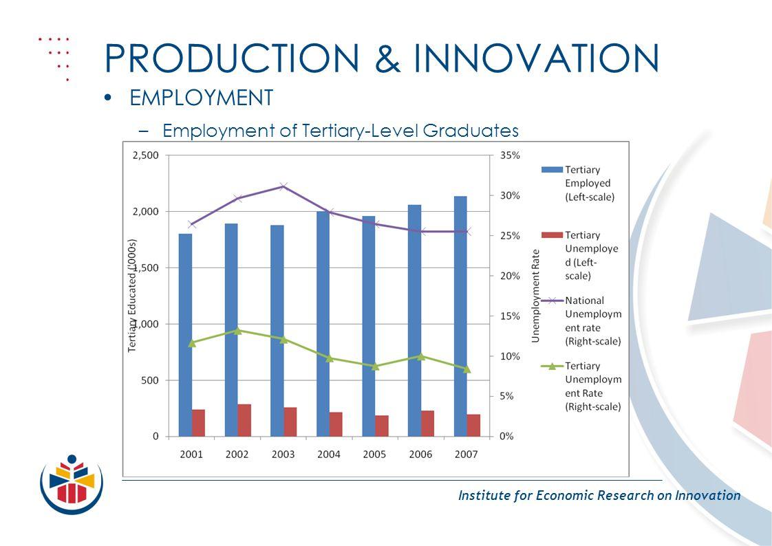 PRODUCTION & INNOVATION Institute for Economic Research on Innovation EMPLOYMENT –Employment of Tertiary-Level Graduates