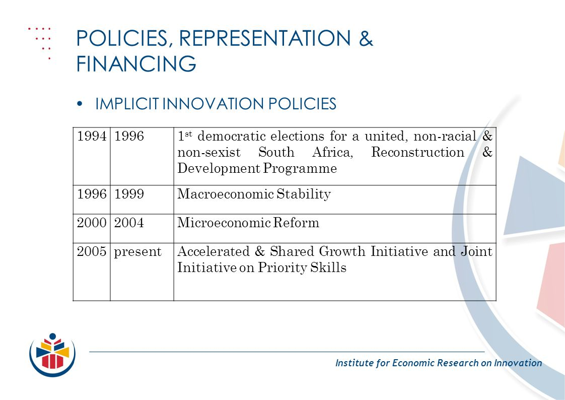 POLICIES, REPRESENTATION & FINANCING Institute for Economic Research on Innovation IMPLICIT INNOVATION POLICIES 199419961 st democratic elections for a united, non-racial & non-sexist South Africa, Reconstruction & Development Programme 19961999Macroeconomic Stability 20002004Microeconomic Reform 2005presentAccelerated & Shared Growth Initiative and Joint Initiative on Priority Skills