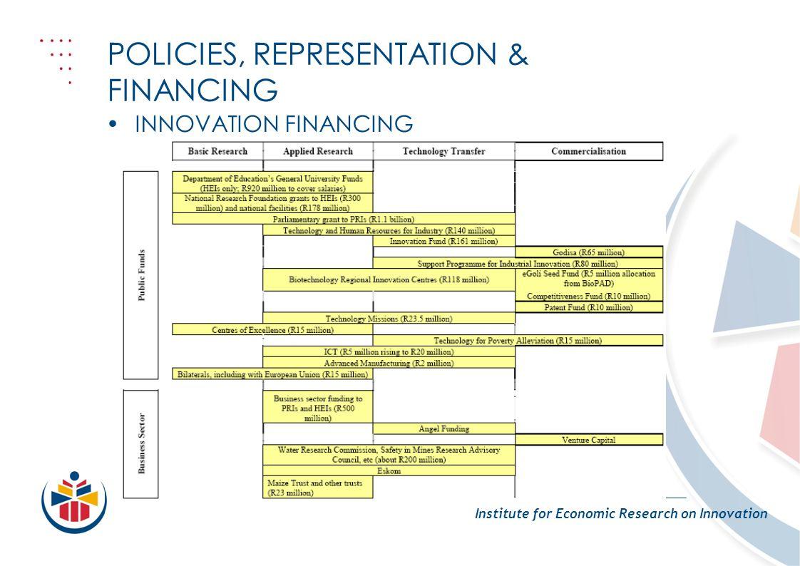 POLICIES, REPRESENTATION & FINANCING Institute for Economic Research on Innovation INNOVATION FINANCING