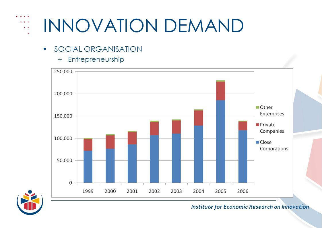 INNOVATION DEMAND Institute for Economic Research on Innovation SOCIAL ORGANISATION –Entrepreneurship