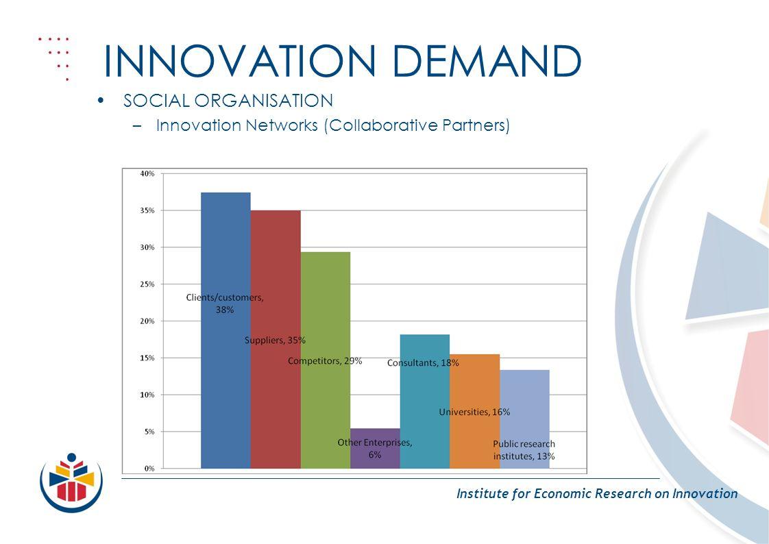 INNOVATION DEMAND Institute for Economic Research on Innovation SOCIAL ORGANISATION –Innovation Networks (Collaborative Partners)