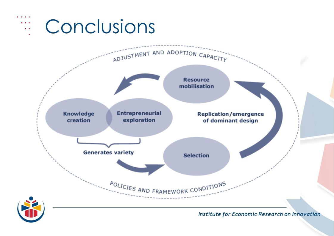 Conclusions Institute for Economic Research on Innovation