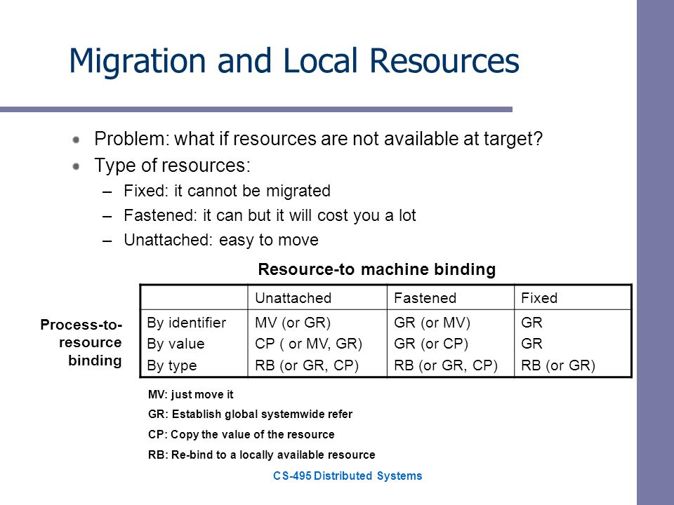 CS-495 Distributed Systems Migration and Local Resources Problem: what if resources are not available at target.
