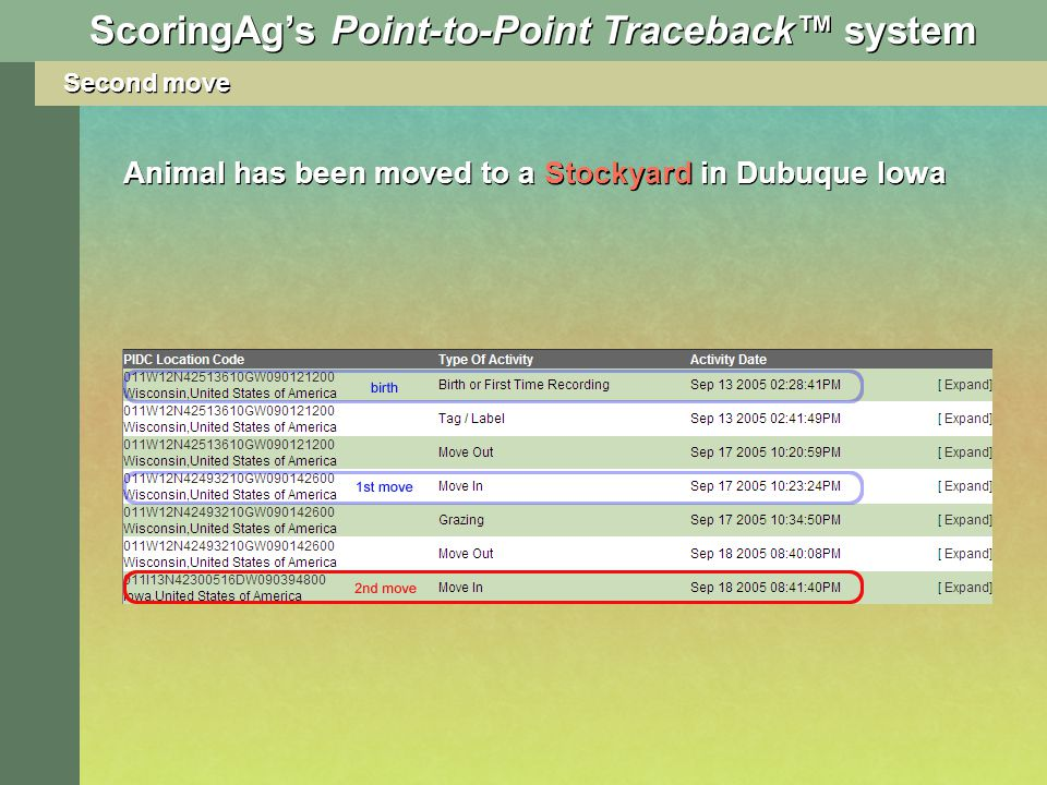 PIDC Location Demonstration Second move Animal has been moved to a Stockyard in Dubuque Iowa ScoringAgs Point-to-Point Traceback system