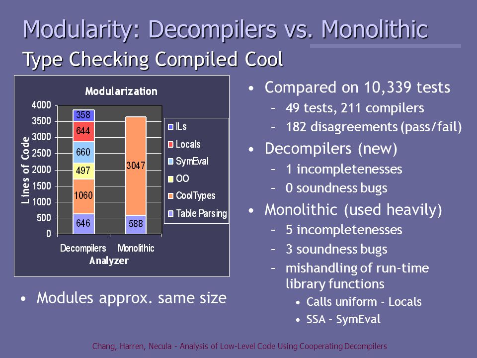 Chang, Harren, Necula - Analysis of Low-Level Code Using Cooperating Decompilers Modularity: Decompilers vs.
