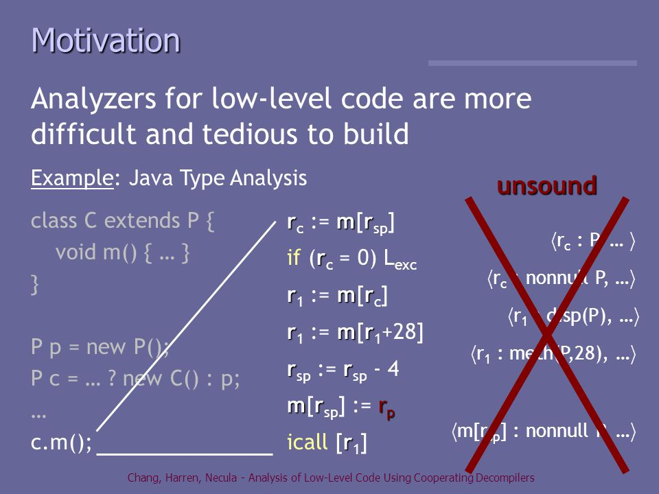 Chang, Harren, Necula - Analysis of Low-Level Code Using Cooperating Decompilers Motivation class C extends P { void m() { … } } P p = new P(); P c = … .