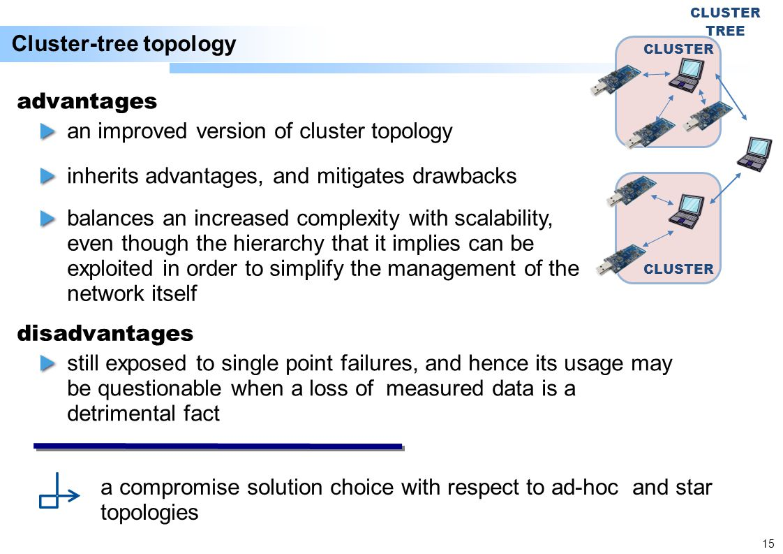 15 Cluster-tree topology CLUSTER CLUSTER TREE an improved version of cluster topology inherits advantages, and mitigates drawbacks balances an increased complexity with scalability, even though the hierarchy that it implies can be exploited in order to simplify the management of the network itself still exposed to single point failures, and hence its usage may be questionable when a loss of measured data is a detrimental fact advantages disadvantages a compromise solution choice with respect to ad-hoc and star topologies