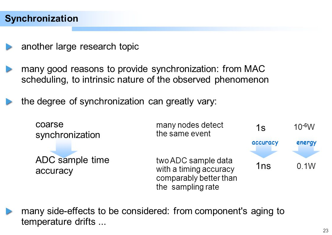23 Synchronization another large research topic the degree of synchronization can greatly vary: coarse synchronization many nodes detect the same event ADC sample time accuracy two ADC sample data with a timing accuracy comparably better than the sampling rate 1s 1ns 10 -6 W 0.1W accuracyenergy many good reasons to provide synchronization: from MAC scheduling, to intrinsic nature of the observed phenomenon many side-effects to be considered: from component s aging to temperature drifts...