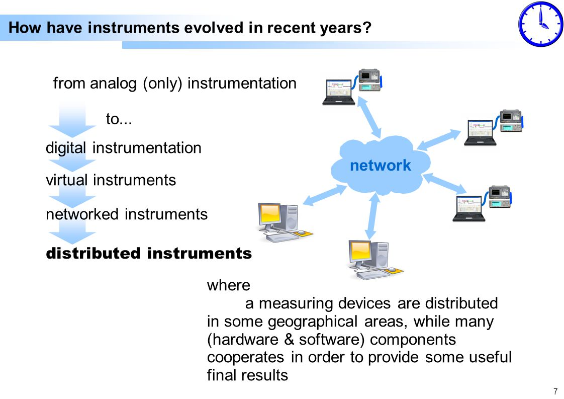 8 from analog (only) instrumentation How have instruments evolved in recent years.