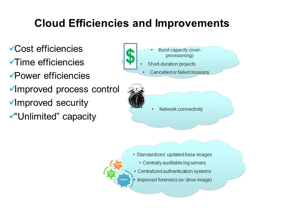 Cost efficiencies Time efficiencies Power efficiencies Improved process control Improved security Unlimited capacity Cloud Efficiencies and Improvements Burst capacity (over- provisioning) Short-duration projects Cancelled or failed missions Burst capacity (over- provisioning) Short-duration projects Cancelled or failed missions $ Network connectivity Standardized, updated base images Centrally auditable log servers Centralized authentication systems Improved forensics (w/ drive image) Standardized, updated base images Centrally auditable log servers Centralized authentication systems Improved forensics (w/ drive image) Process
