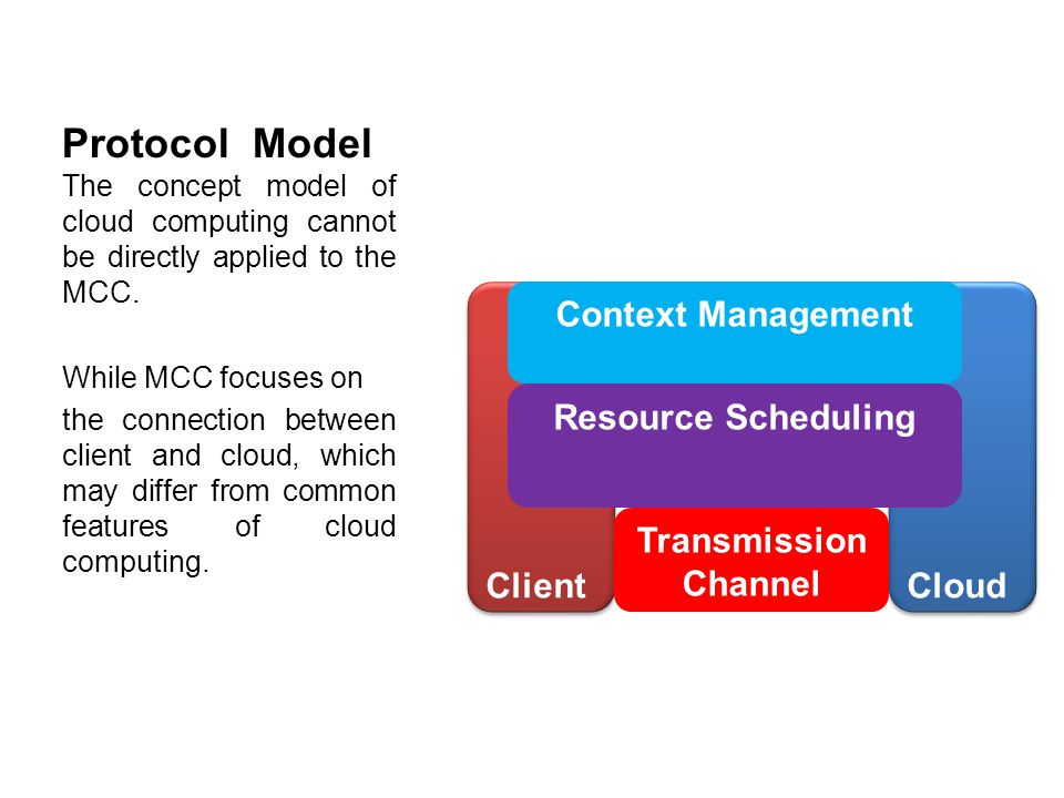Protocol Model The concept model of cloud computing cannot be directly applied to the MCC.