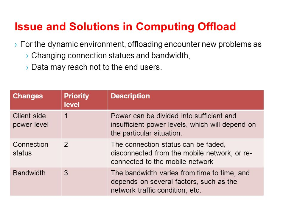 Issue and Solutions in Computing Offload For the dynamic environment, offloading encounter new problems as Changing connection statues and bandwidth, Data may reach not to the end users.