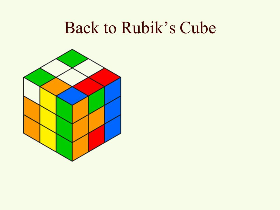 Back to Rubiks Cube