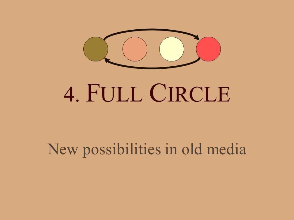 4. F ULL C IRCLE New possibilities in old media