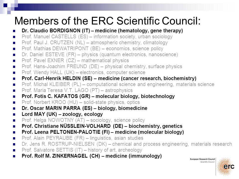Members of the ERC Scientific Council: Dr. Claudio BORDIGNON (IT) – medicine (hematology, gene therapy) Prof. Manuel CASTELLS (ES) – information socie