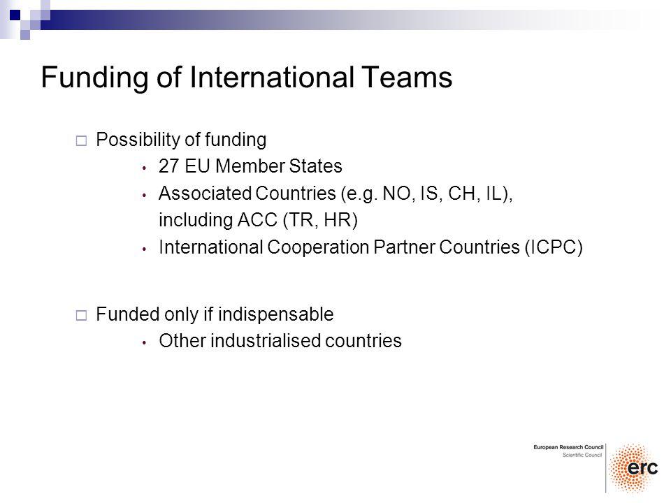 Possibility of funding 27 EU Member States Associated Countries (e.g.