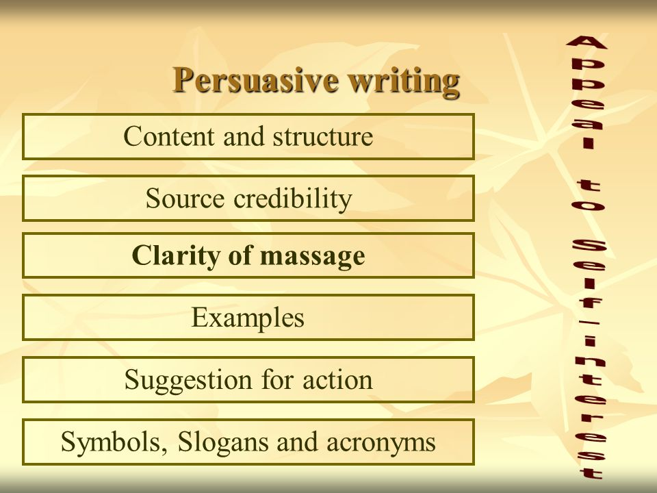 Persuasive writing Suggestion for action Clarity of massage Source credibility Examples Content and structure Symbols, Slogans and acronyms