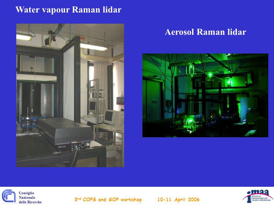 Consiglio Nazionale delle Ricerche 3 rd COPS and GOP workshop 10-11 April 2006 Water vapour Raman lidar Aerosol Raman lidar