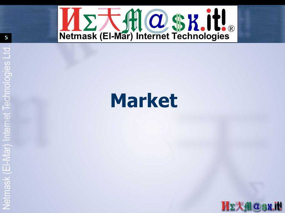 5 Market ® Netmask (El-Mar) Internet Technologies