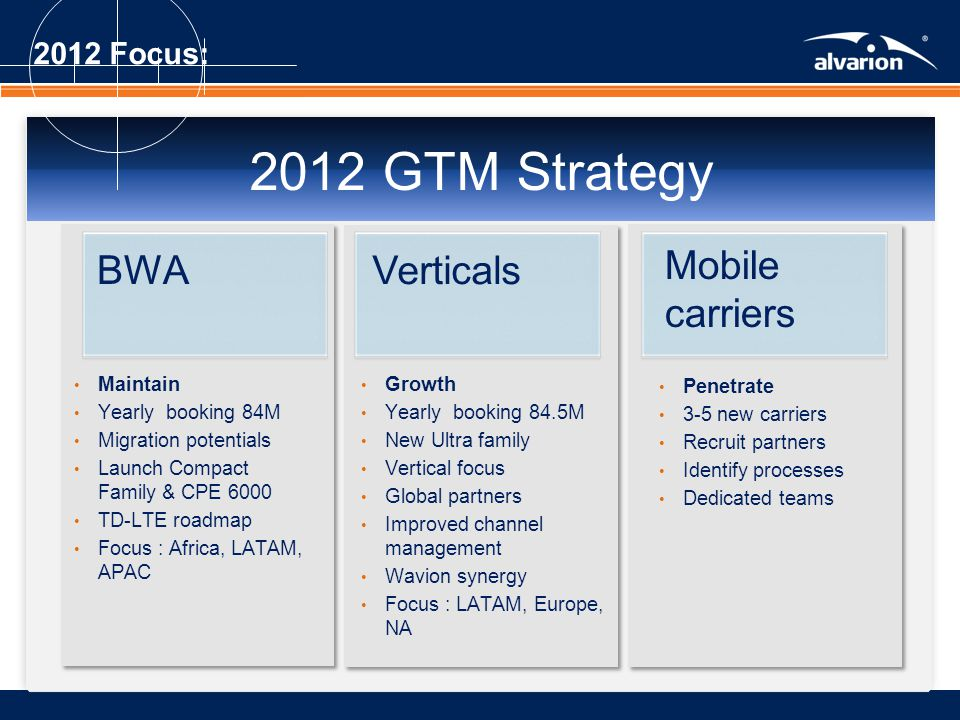 Proprietary Informatiom. BWA Mobile Carriers Mobile Carriers In Direct Verticals In Direct Verticals Our GTM strategy - The three pillars of our 2012