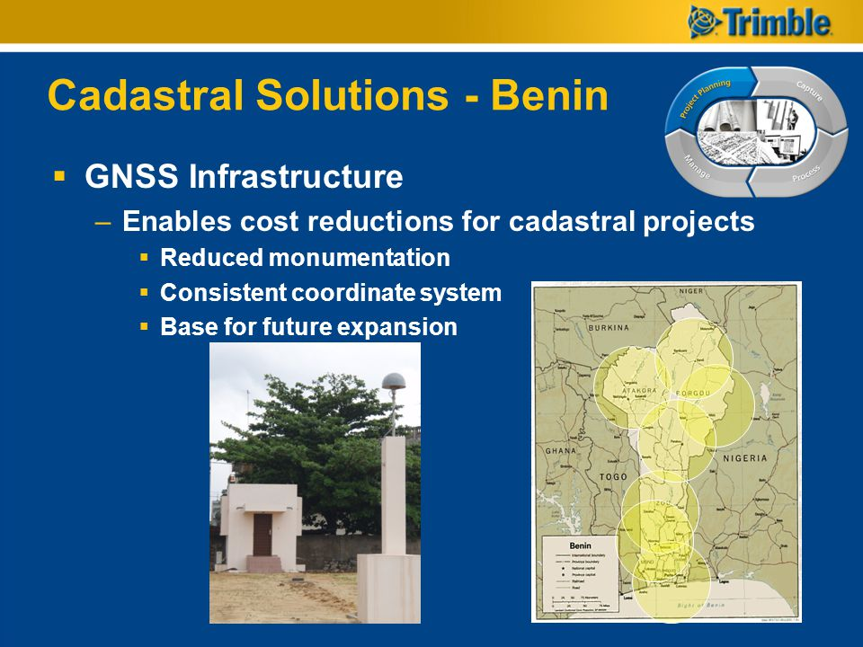 GNSS Infrastructure –Enables cost reductions for cadastral projects Reduced monumentation Consistent coordinate system Base for future expansion Cadas