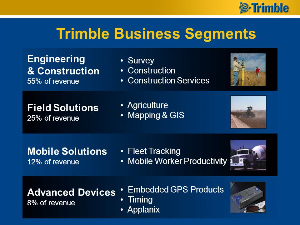 Engineering & Construction 55% of revenue Survey Construction Construction Services Field Solutions 25% of revenue Agriculture Mapping & GIS Mobile So
