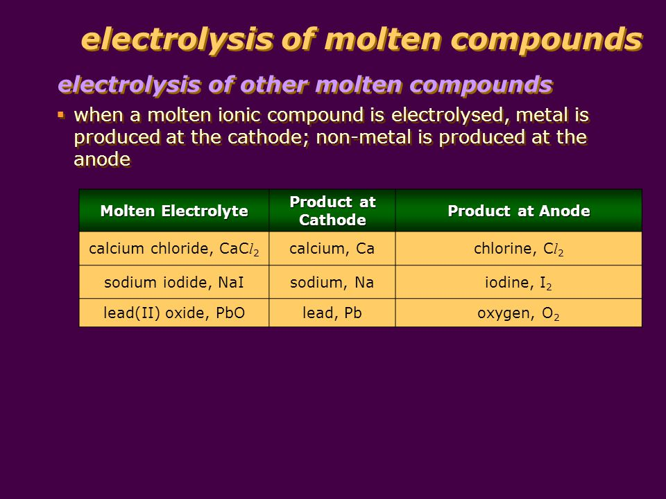 electrolysis of molten compounds electrolysis of other molten compounds when a molten ionic compound is electrolysed, metal is produced at the cathode