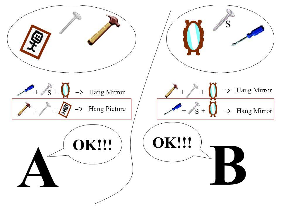 A B ++ Hang Mirror ++ Hang Picture ++ Hang Mirror ++ Hang Mirror OK!!! S S S