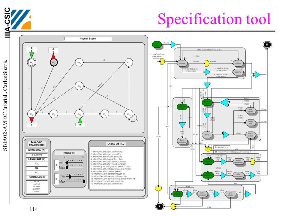 IIIA-CSIC SBIA02-AMEC Tutorial.. Carles Sierra. 114 Specification tool