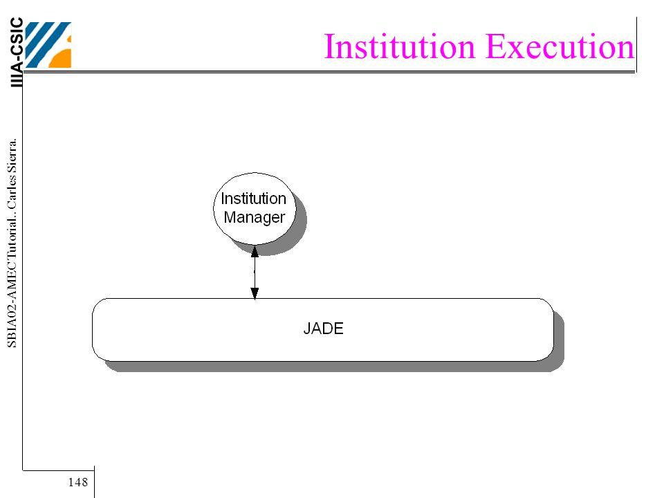 IIIA-CSIC SBIA02-AMEC Tutorial.. Carles Sierra. 148 Institution Execution