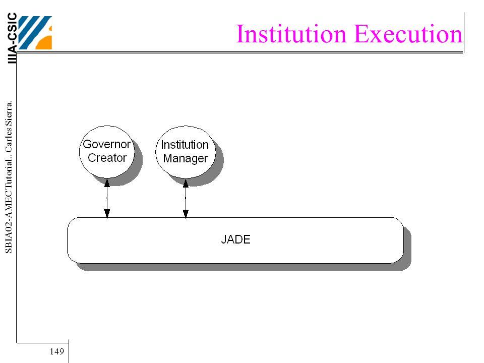 IIIA-CSIC SBIA02-AMEC Tutorial.. Carles Sierra. 149 Institution Execution