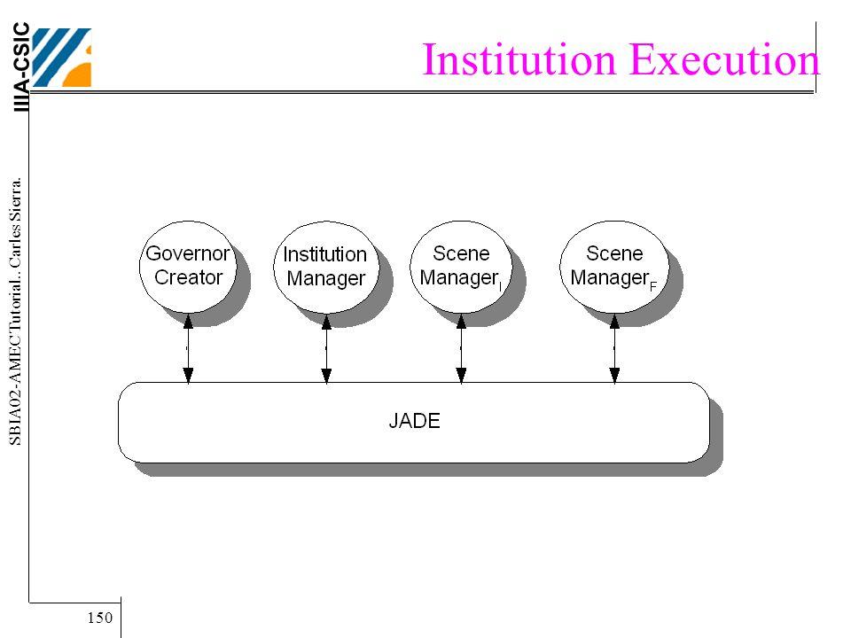 IIIA-CSIC SBIA02-AMEC Tutorial.. Carles Sierra. 150 Institution Execution