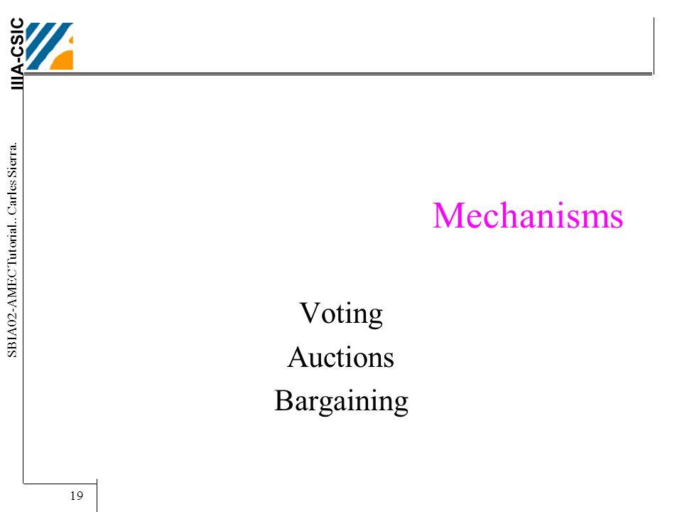IIIA-CSIC SBIA02-AMEC Tutorial.. Carles Sierra. 19 Mechanisms Voting Auctions Bargaining
