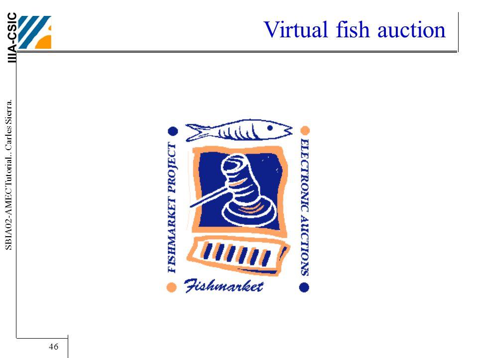 IIIA-CSIC SBIA02-AMEC Tutorial.. Carles Sierra. 46 Virtual fish auction