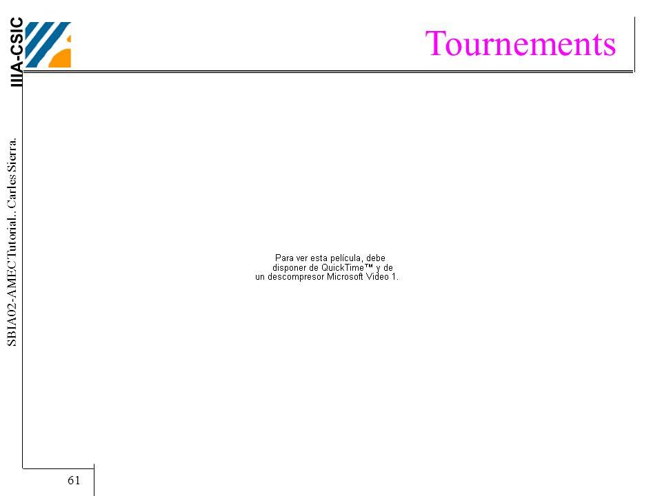 IIIA-CSIC SBIA02-AMEC Tutorial.. Carles Sierra. 61 Tournements