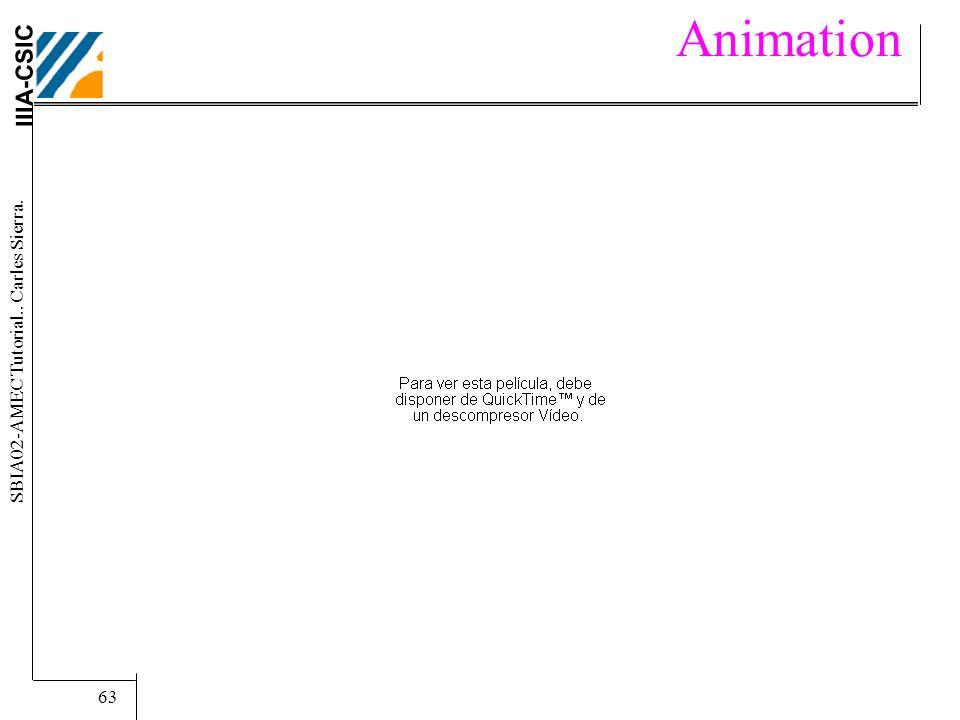 IIIA-CSIC SBIA02-AMEC Tutorial.. Carles Sierra. 63 Animation