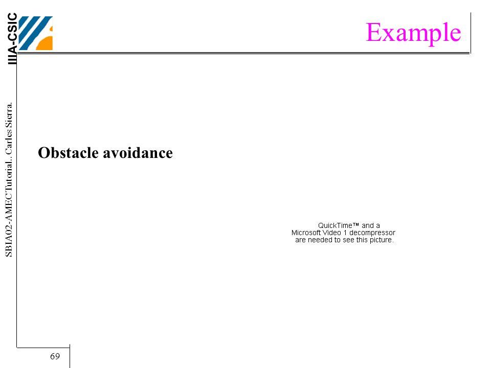 IIIA-CSIC SBIA02-AMEC Tutorial.. Carles Sierra. 69 Example Obstacle avoidance