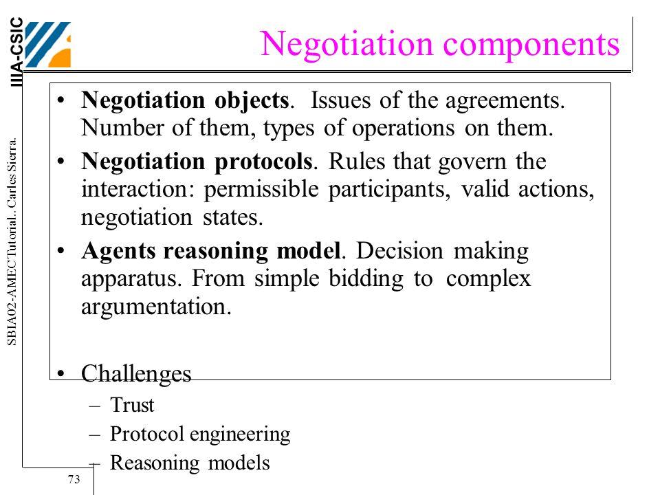 IIIA-CSIC SBIA02-AMEC Tutorial.. Carles Sierra. 73 Negotiation components Negotiation objects.