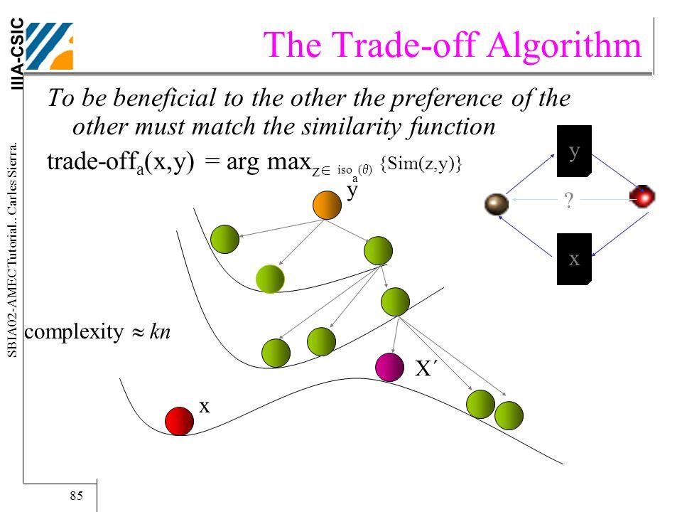 IIIA-CSIC SBIA02-AMEC Tutorial.. Carles Sierra. 85 The Trade-off Algorithm y x x y .