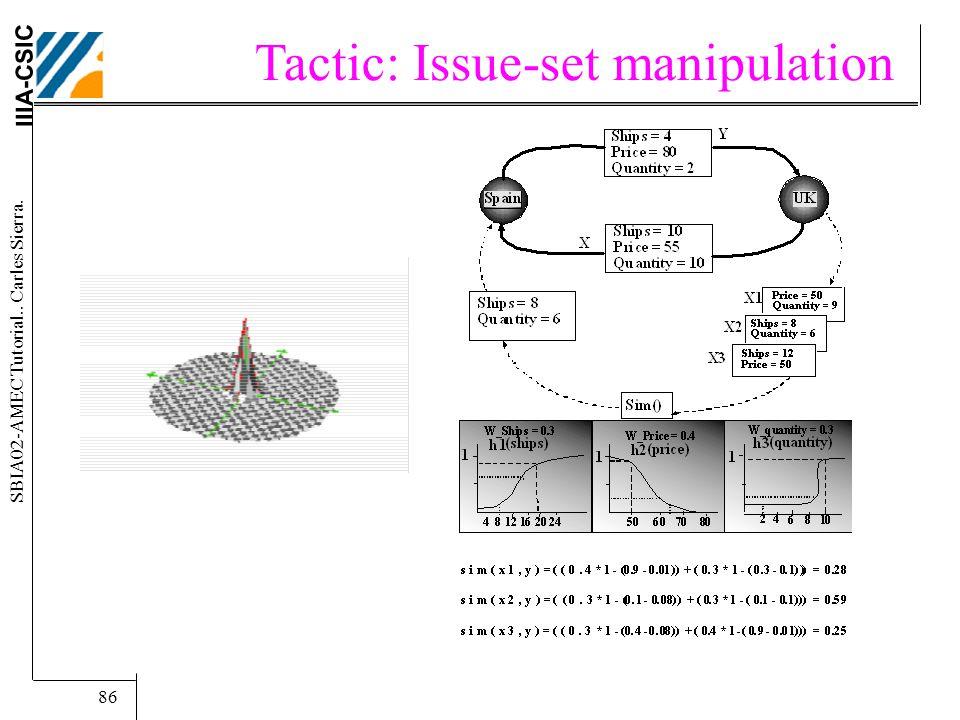 IIIA-CSIC SBIA02-AMEC Tutorial.. Carles Sierra. 86 Tactic: Issue-set manipulation
