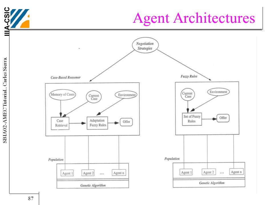 IIIA-CSIC SBIA02-AMEC Tutorial.. Carles Sierra. 87 Agent Architectures