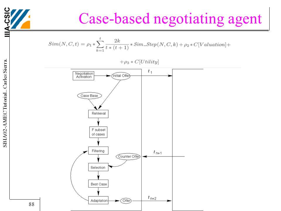 IIIA-CSIC SBIA02-AMEC Tutorial.. Carles Sierra. 88 Case-based negotiating agent