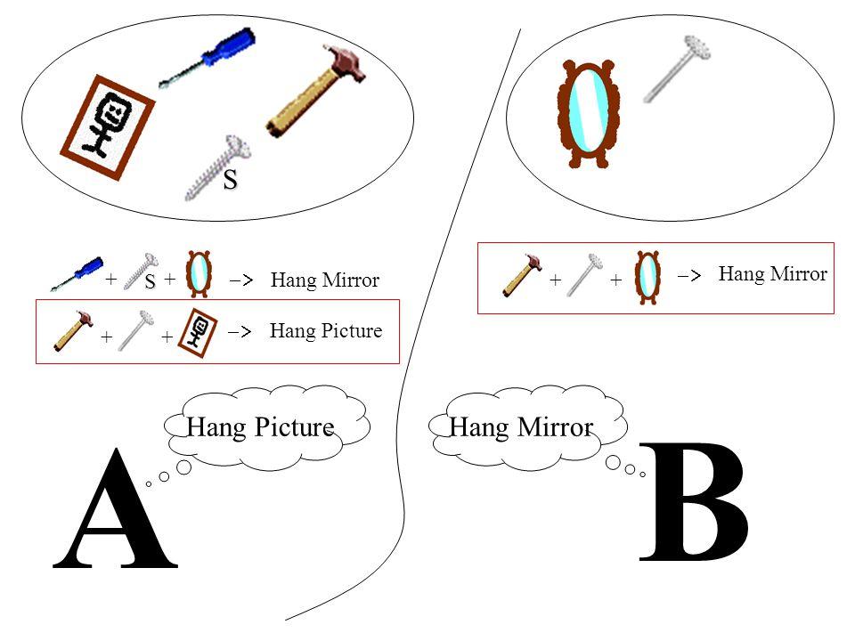 A B ++ Hang Mirror ++ Hang Picture Hang Mirror ++ Hang Mirror S S