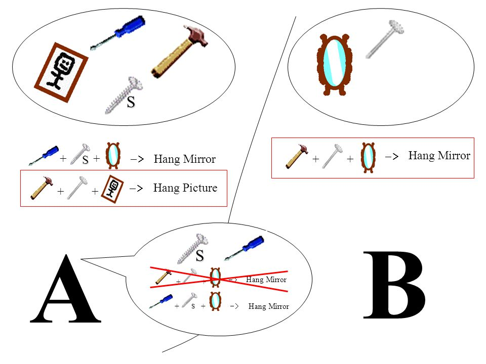 A B ++ Hang Mirror ++ Hang Picture ++ Hang Mirror ++ Hang Mirror S S S S ++ Hang Mirror