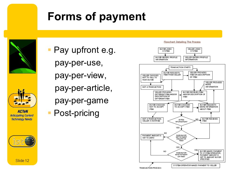 Slide 12 Forms of payment Pay upfront e.g.