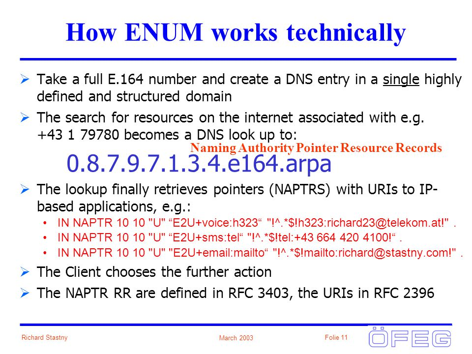 March 2003 Richard StastnyFolie 11 How ENUM works technically Take a full E.164 number and create a DNS entry in a single highly defined and structured domain The search for resources on the internet associated with e.g.