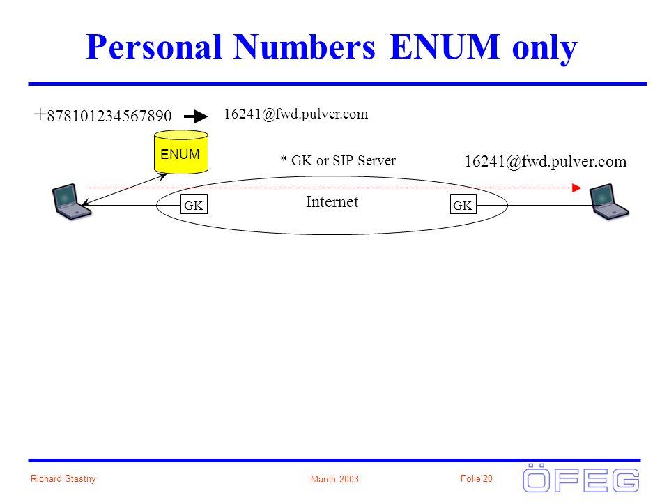 March 2003 Richard StastnyFolie 20 Personal Numbers ENUM only ENUM Internet GK * GK or SIP Server 16241@fwd.pulver.com + 878101234567890 16241@fwd.pulver.com